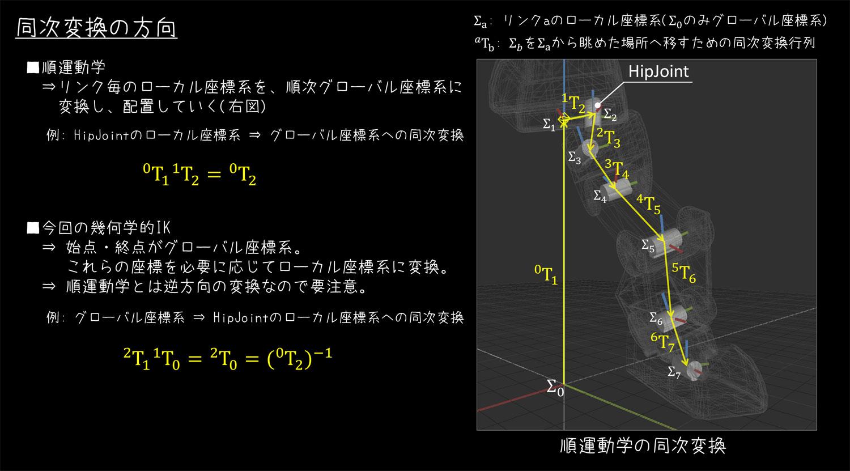 AIさんの足の逆運動学(IK)を幾何的に解く – Watako-Lab.